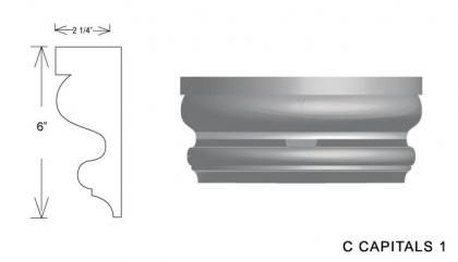 c-capitals-1